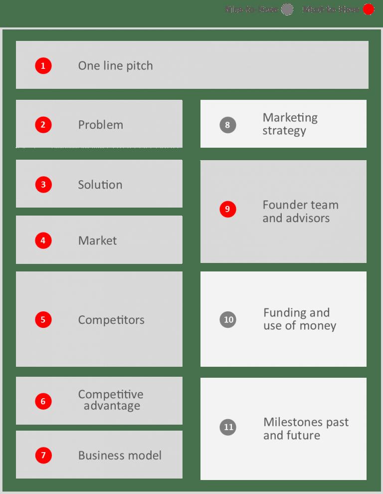 טבלה מתוך תוכנית עסקית