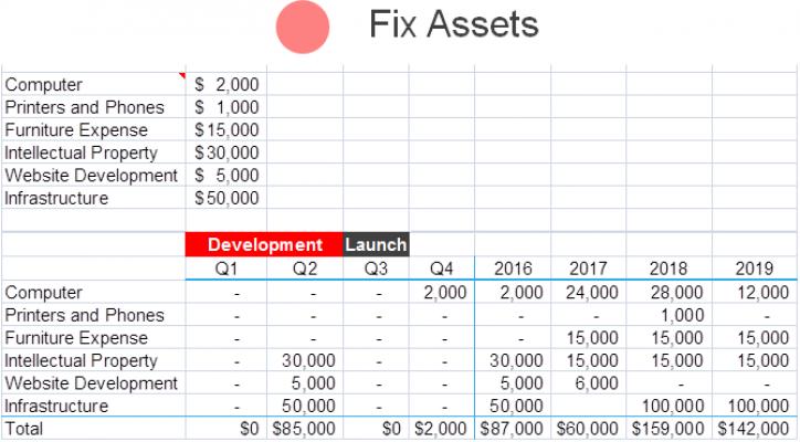 טבלה בתוך מחקר שוק לתוכנית עסקית